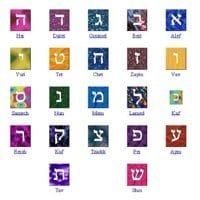 Why Learn Hebrew