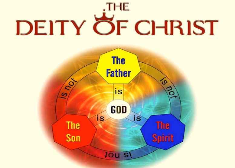 Trinity Proof Texts