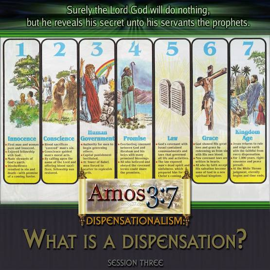 What Is A Dispensation